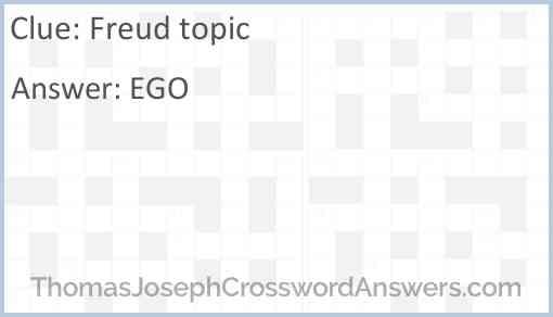 Freud topic Answer